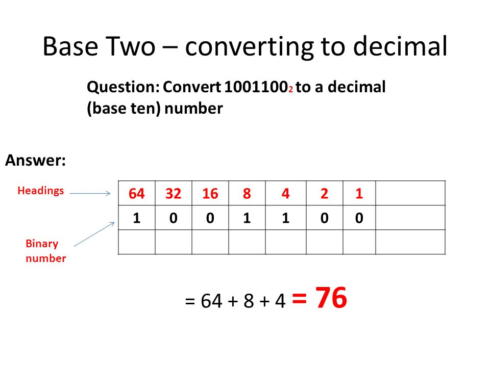 Base Two – converting to decimal 6432168421 1001100 Headings Binary number = 64 + 8 + 4 = 76 Question: Convert 1001100 2 to a decimal (base ten) number Answer: