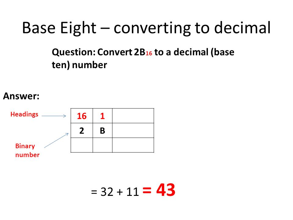 Base Eight – converting to decimal 161 2B Headings Binary number = 32 + 11 = 43 Question: Convert 2B 16 to a decimal (base ten) number Answer: