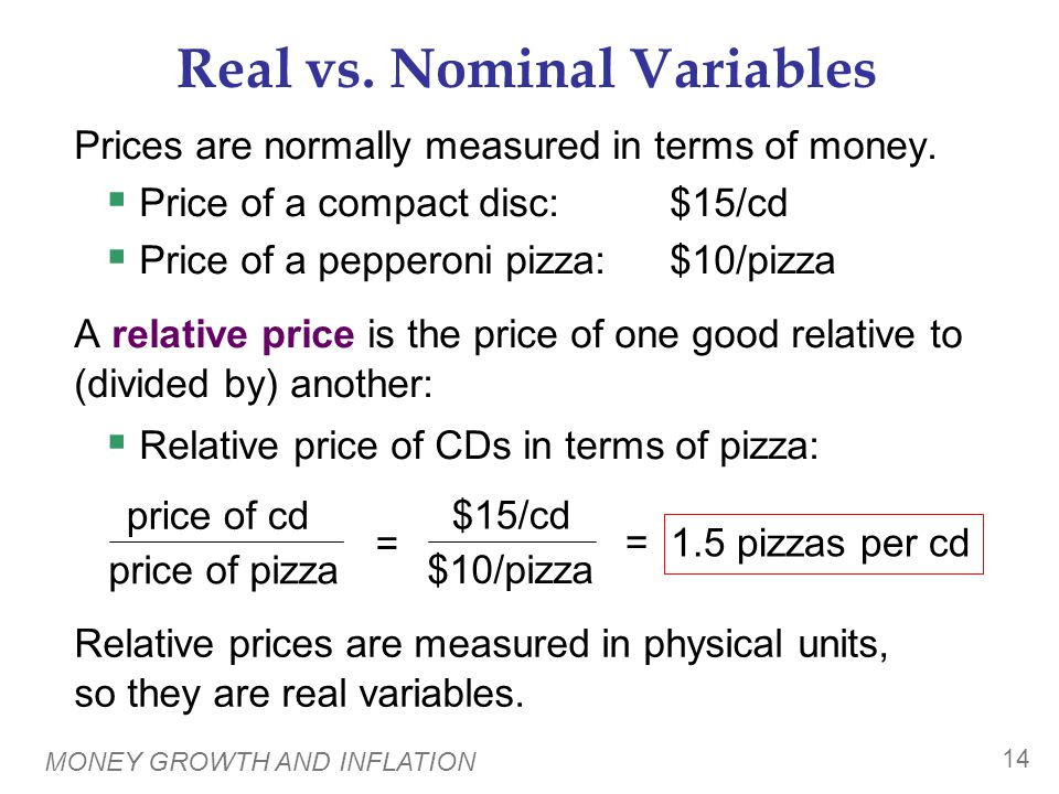 MONEY GROWTH AND INFLATION 14 Real vs. Nominal Variables Prices are normally measured in terms of money.  Price of a compact disc: $15/cd  Price of
