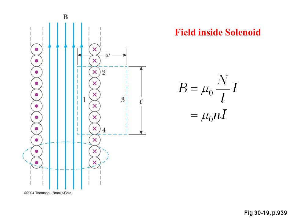 Fig 30-19, p.939 Field inside Solenoid
