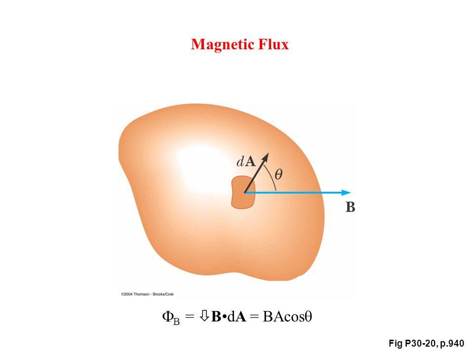 Fig P30-20, p.940 Magnetic Flux  B =  BdA = BAcos 