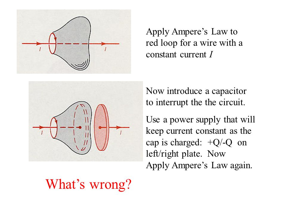 Apply Ampere's Law to red loop for a wire with a constant current I Now introduce a capacitor to interrupt the the circuit. What's wrong? Use a power