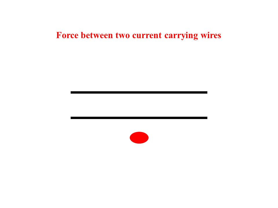 Force between two current carrying wires
