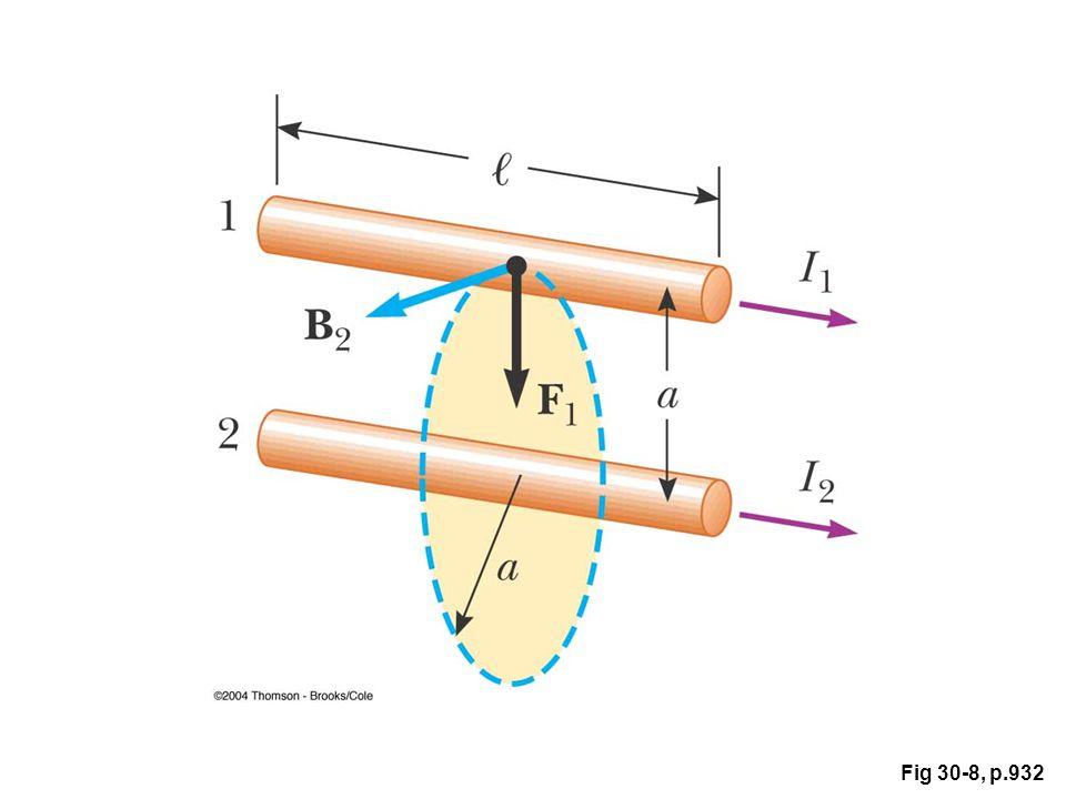 Table 30-1, p.946 ElectronProtonneutron -9281.41-0.966 Magnetic Moments  10 -26 J/T