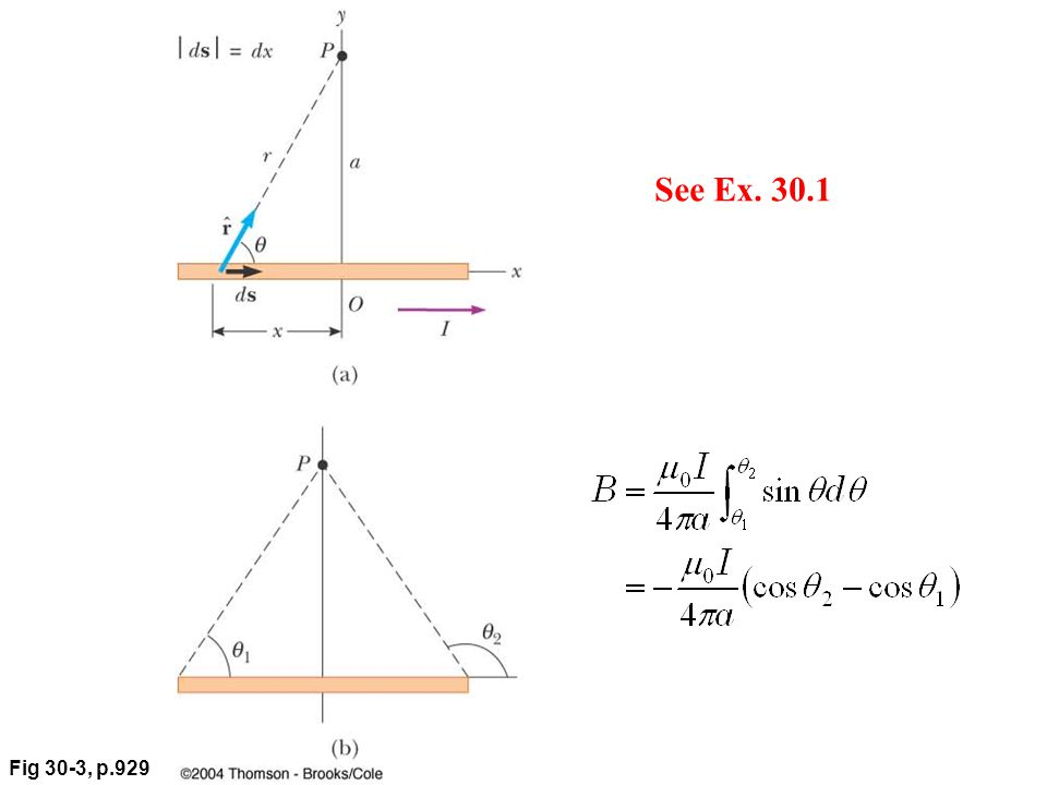 Ampère's Law One More Time Ampere's law states that the line integral of B.