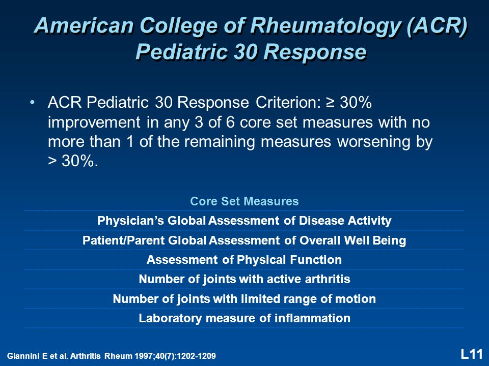 L11 American College of Rheumatology (ACR) Pediatric 30 Response ACR Pediatric 30 Response Criterion: ≥ 30% improvement in any 3 of 6 core set measure