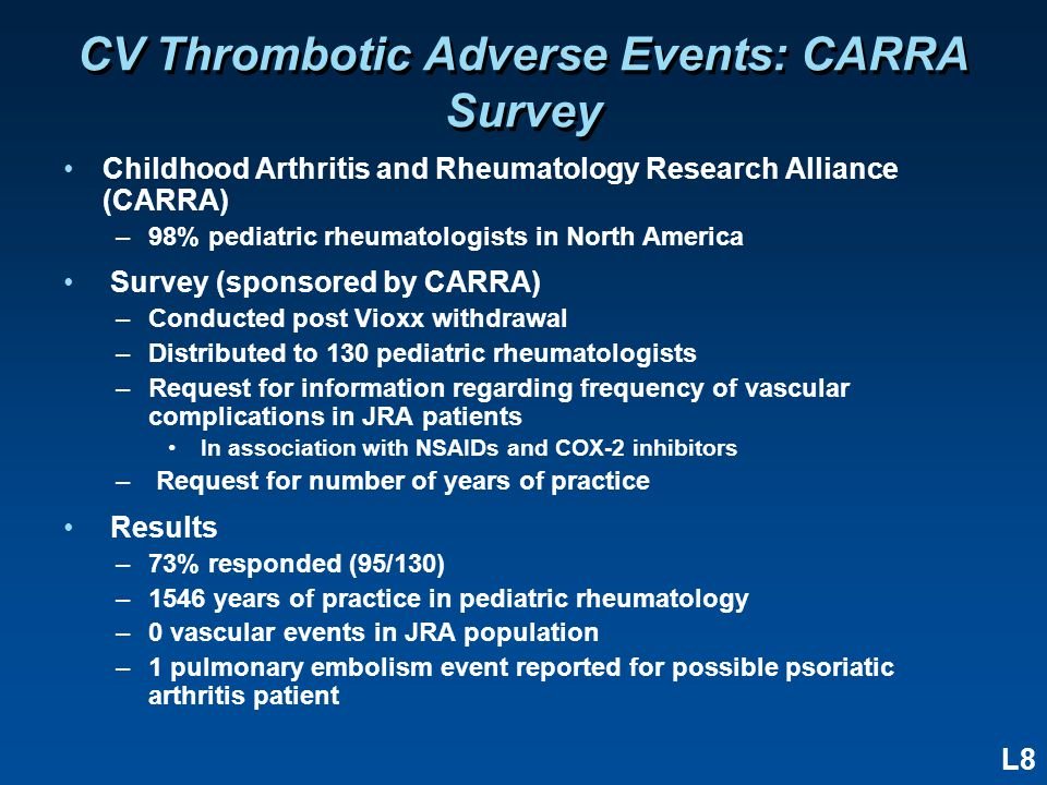 L8 CV Thrombotic Adverse Events: CARRA Survey Childhood Arthritis and Rheumatology Research Alliance (CARRA) –98% pediatric rheumatologists in North A
