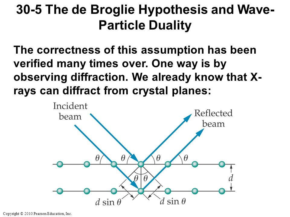 Copyright © 2010 Pearson Education, Inc. 30-5 The de Broglie Hypothesis and Wave- Particle Duality The correctness of this assumption has been verifie