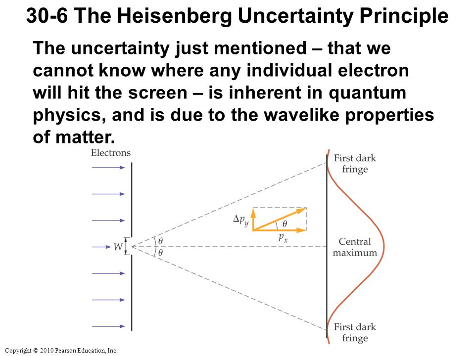 Copyright © 2010 Pearson Education, Inc. 30-6 The Heisenberg Uncertainty Principle The uncertainty just mentioned – that we cannot know where any indi