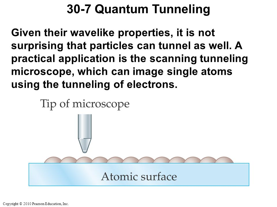 Copyright © 2010 Pearson Education, Inc. 30-7 Quantum Tunneling Given their wavelike properties, it is not surprising that particles can tunnel as wel