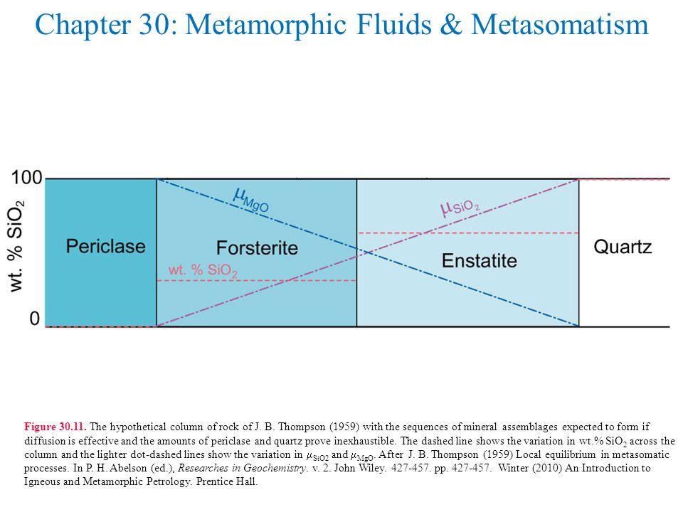Chapter 30: Metamorphic Fluids & Metasomatism Figure 30.11.