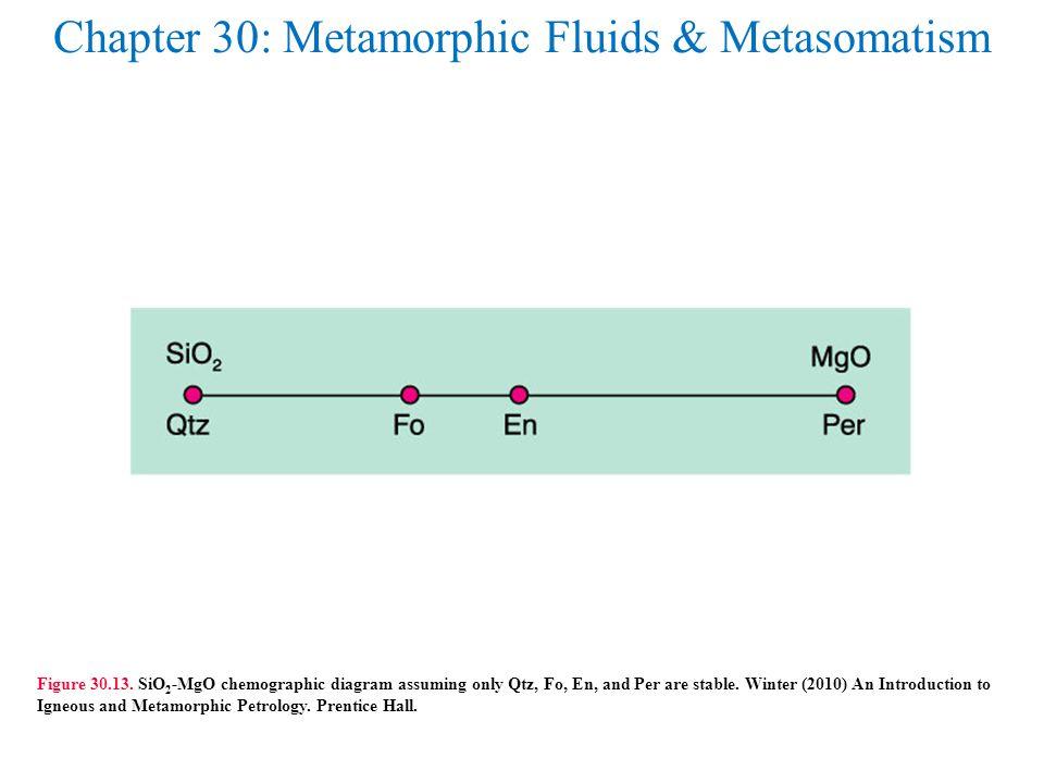 Chapter 30: Metamorphic Fluids & Metasomatism Figure 30.13.
