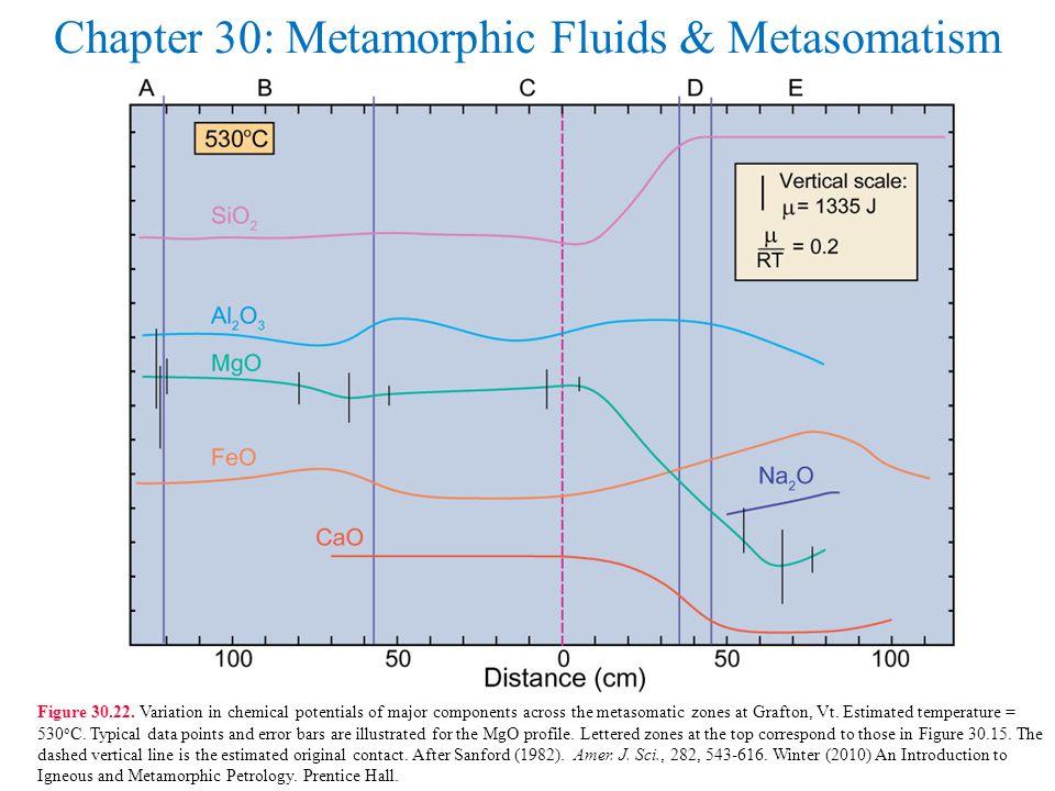 Chapter 30: Metamorphic Fluids & Metasomatism Figure 30.22.