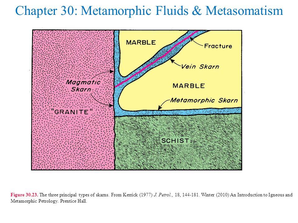 Chapter 30: Metamorphic Fluids & Metasomatism Figure 30.23.