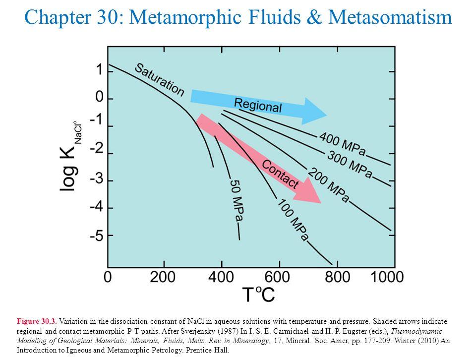 Chapter 30: Metamorphic Fluids & Metasomatism Figure 30.3.