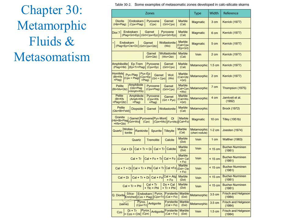 Chapter 30: Metamorphic Fluids & Metasomatism