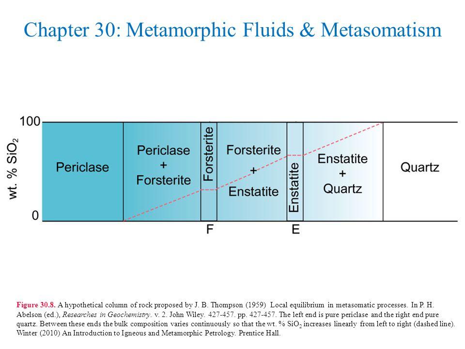 Chapter 30: Metamorphic Fluids & Metasomatism Figure 30.8.