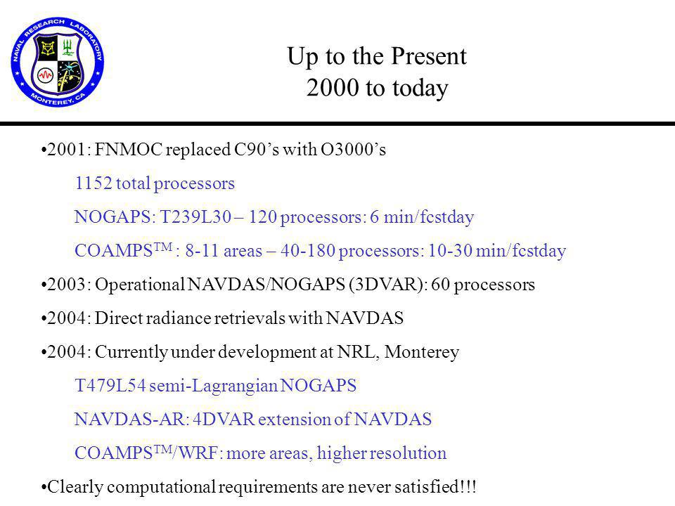 Up to the Present 2000 to today 2001: FNMOC replaced C90's with O3000's 1152 total processors NOGAPS: T239L30 – 120 processors: 6 min/fcstday COAMPS TM : 8-11 areas – 40-180 processors: 10-30 min/fcstday 2003: Operational NAVDAS/NOGAPS (3DVAR): 60 processors 2004: Direct radiance retrievals with NAVDAS 2004: Currently under development at NRL, Monterey T479L54 semi-Lagrangian NOGAPS NAVDAS-AR: 4DVAR extension of NAVDAS COAMPS TM /WRF: more areas, higher resolution Clearly computational requirements are never satisfied!!!