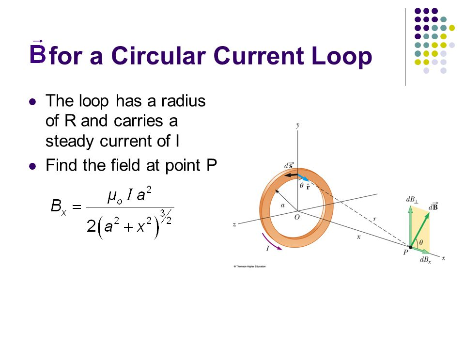 for a Circular Current Loop The loop has a radius of R and carries a steady current of I Find the field at point P