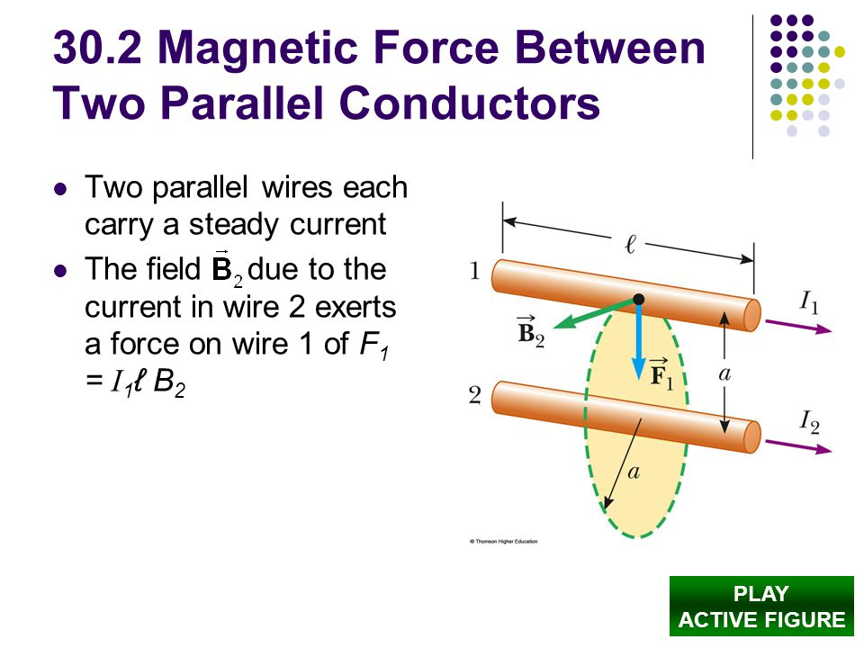30.2 Magnetic Force Between Two Parallel Conductors Two parallel wires each carry a steady current The field due to the current in wire 2 exerts a for