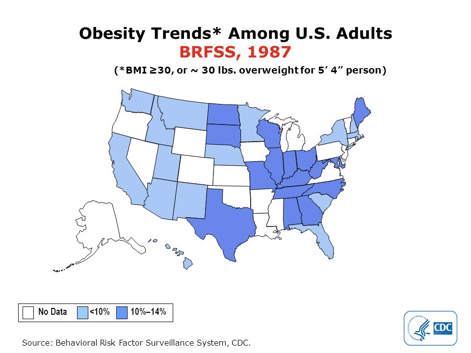 Childhood Obesity Landscape Objectives For This Session Define - Map of childhood obesity in us