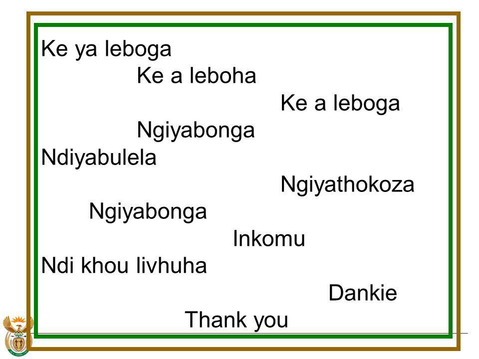 Ke ya leboga Ke a leboha Ke a leboga Ngiyabonga Ndiyabulela Ngiyathokoza Ngiyabonga Inkomu Ndi khou livhuha Dankie Thank you