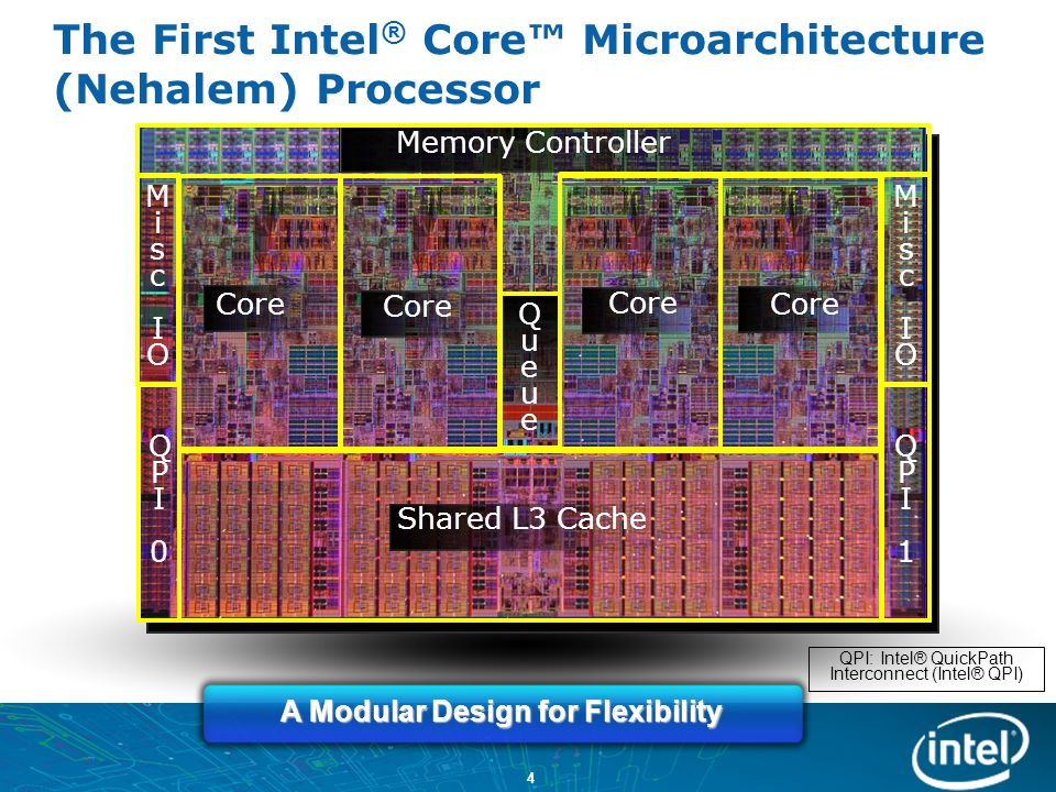 75 Hardware Prefetching (HWP) HW Prefetching critical to hiding memory latency Structure of HWPs similar as in Intel ® Core™2 microarchitecture –Algorithmic improvements in Intel ® Core™ microarchitecture (Nehalem) for higher performance L1 Prefetchers –Based on instruction history and/or load address pattern L2 Prefetchers –Prefetches loads/RFOs/code fetches based on address pattern –Intel Core microarchitecture (Nehalem) changes: –Efficient Prefetch mechanism –Remove the need for Intel® Xeon® processors to disable HWP –Increase prefetcher aggressiveness –Locks on address streams quicker, adapts to change faster, issues more prefetchers more aggressively (when appropriate)