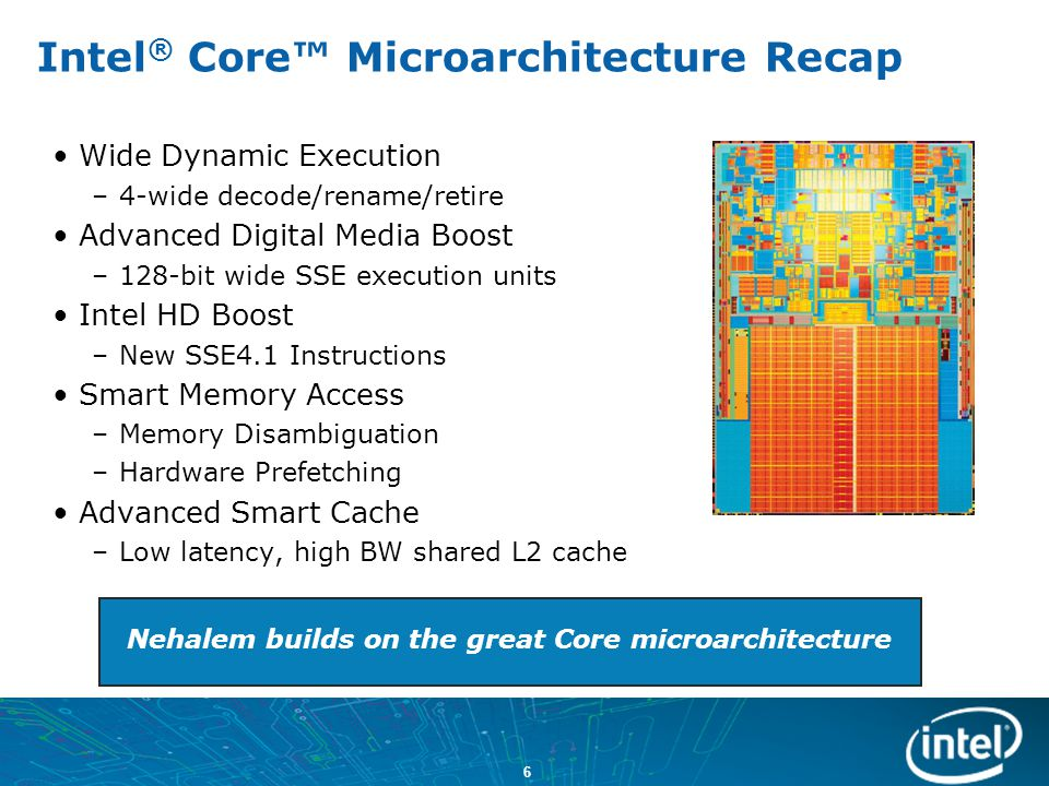 97 C-State Support Before Intel ® Core™ Microarchitecture (Nehalem) Cores share a single voltage plane –All cores must be idle before voltage reduced –Independent VR's per core prohibitive from cost and form factor perspective Deepest C-states have relatively long exit latencies –System / VR handshake, ramp voltage, restore state, restart pipeline, etc.