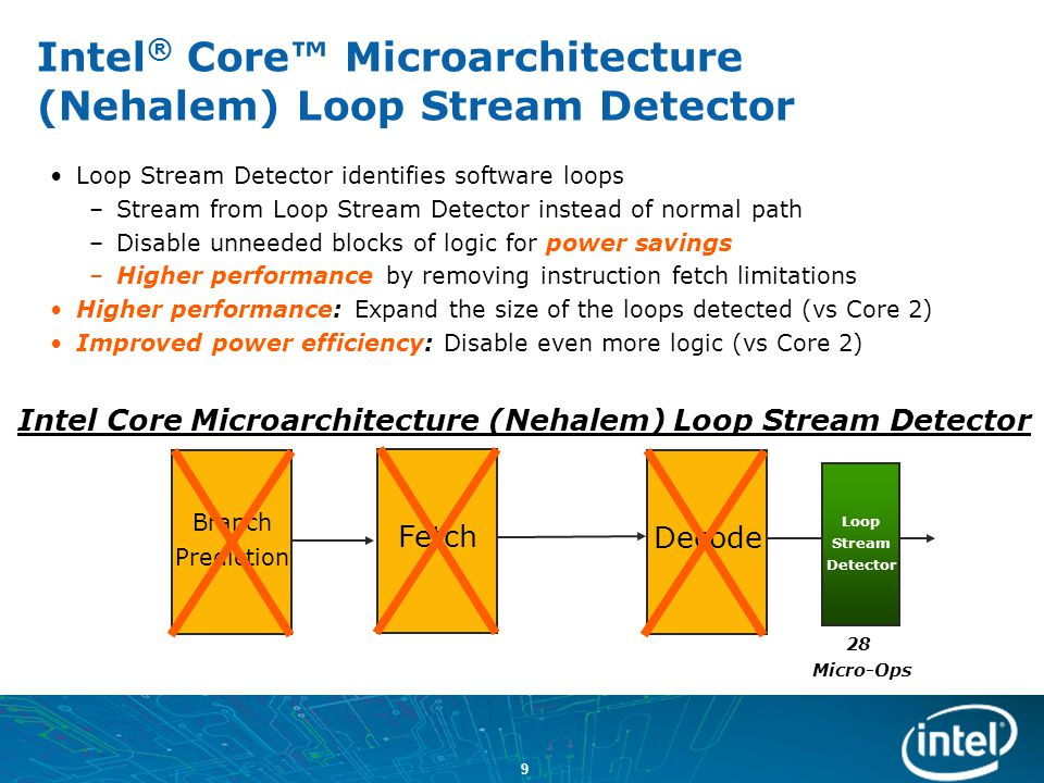 100 Intel ® Core™ Microarchitecture (Nehalem) Core C-State Support C0: CPU active state C1 state: Stop core pipeline Stop most core clocks C3 state: Stop remaining core clocks Leakage Clock Distribution Active Core Power