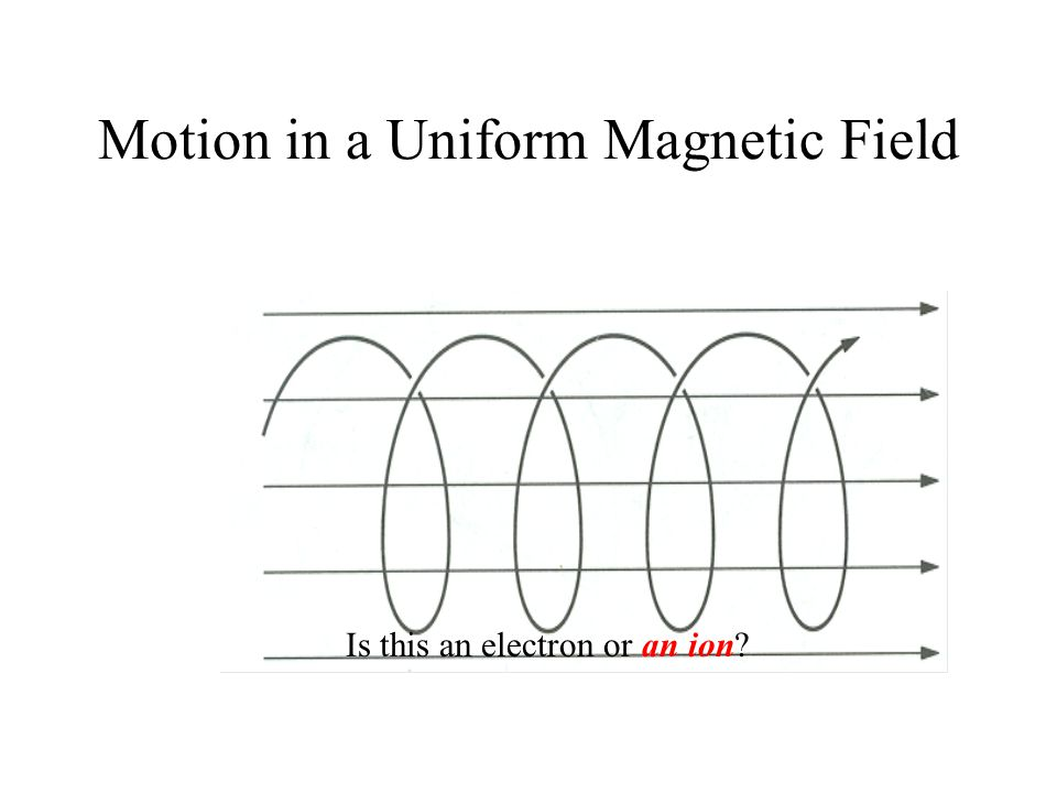 Motion in a Uniform Magnetic Field Is this an electron or an ion?