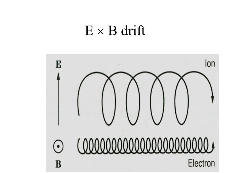 E  B drift