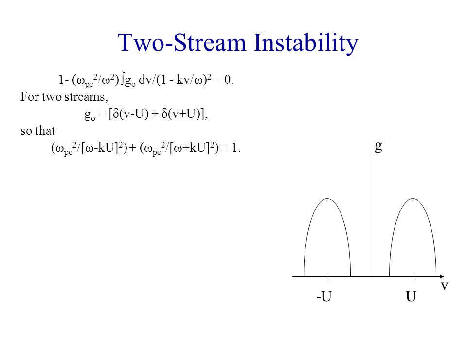 Two-Stream Instability 1- (ω pe 2 /ω 2 )  g o dv/(1 - kv/ω) 2 = 0.
