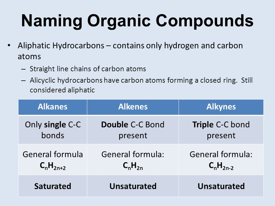 Naming Organic Compounds Aliphatic Hydrocarbons – contains only hydrogen and carbon atoms – Straight line chains of carbon atoms – Alicyclic hydrocarb
