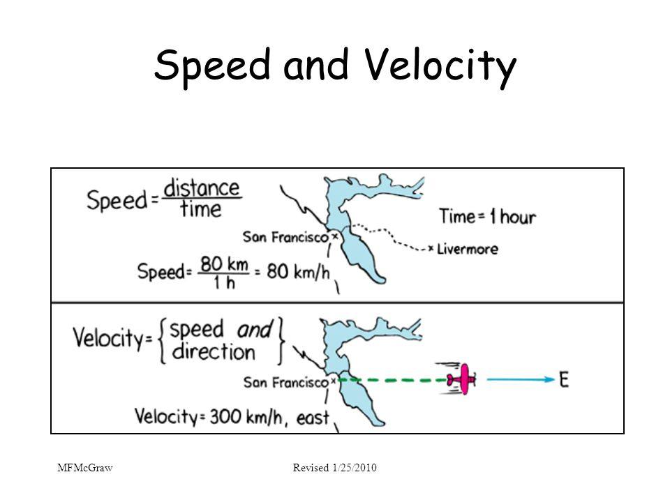 MFMcGrawRevised 1/25/2010 Speed and Velocity