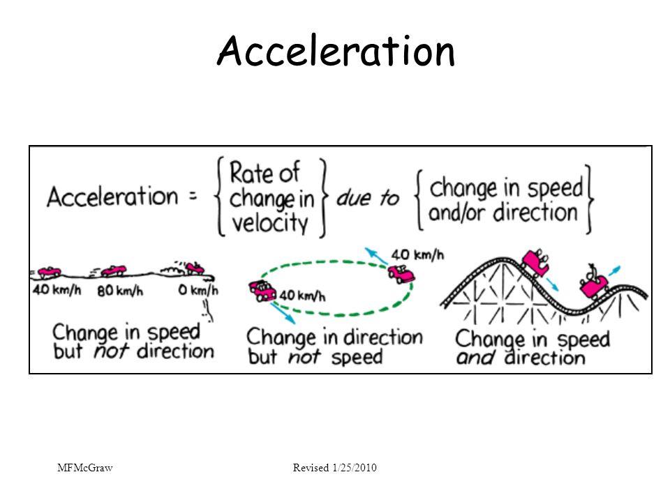 MFMcGrawRevised 1/25/2010 Acceleration