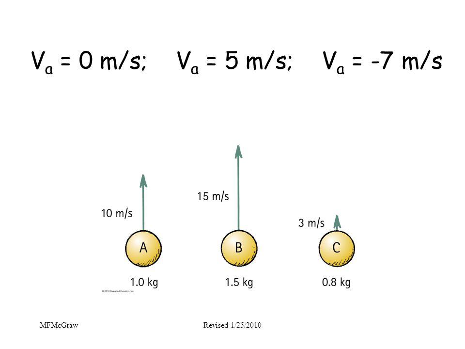 MFMcGrawRevised 1/25/2010 V a = 0 m/s; V a = 5 m/s; V a = -7 m/s