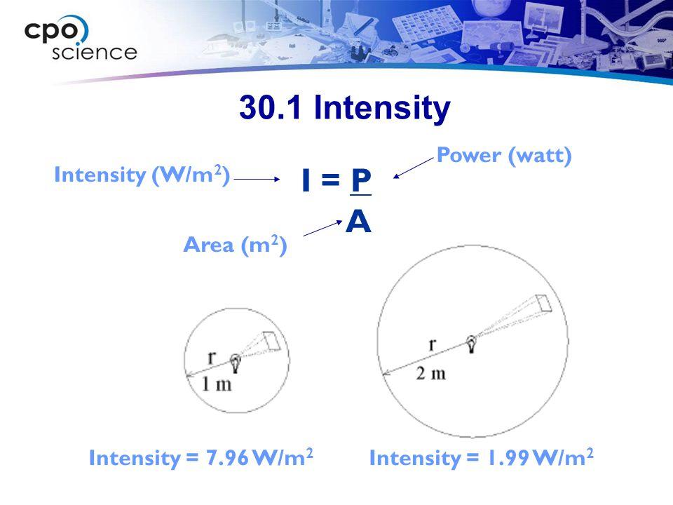 30.1 Intensity I = P A Power (watt) Area (m 2 ) Intensity (W/m 2 ) Intensity = 7.96 W/m 2 Intensity = 1.99 W/m 2