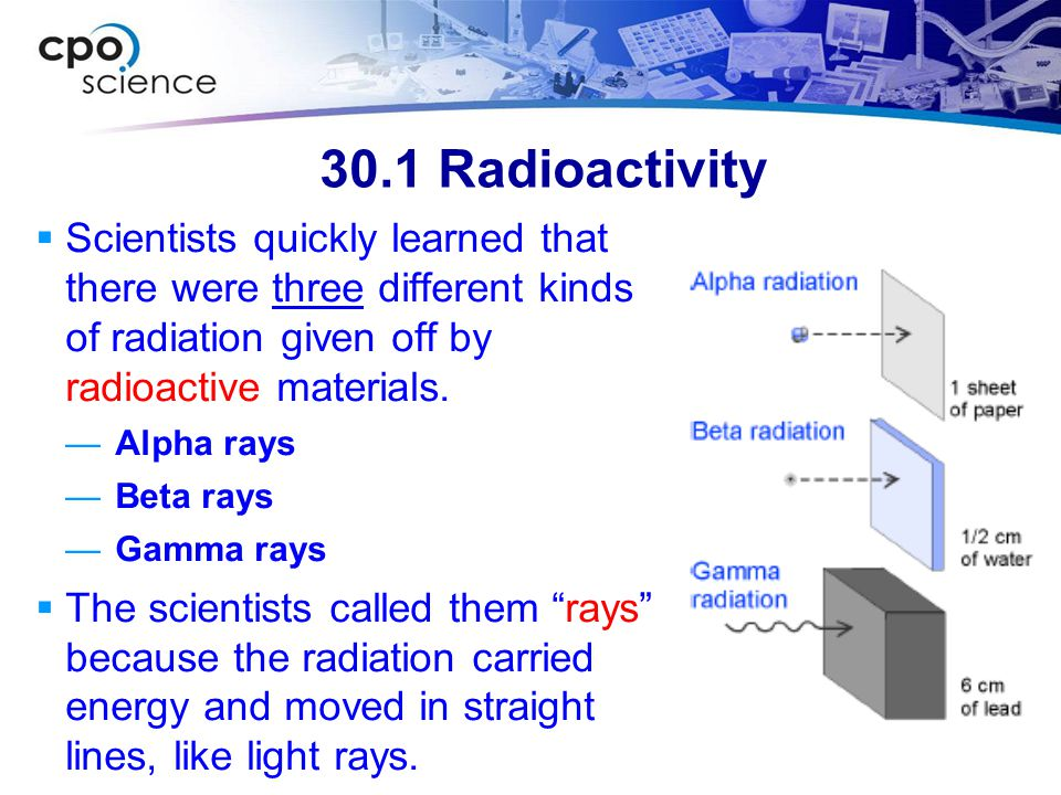 30.1 Radioactivity  Scientists quickly learned that there were three different kinds of radiation given off by radioactive materials. —Alpha rays —Be