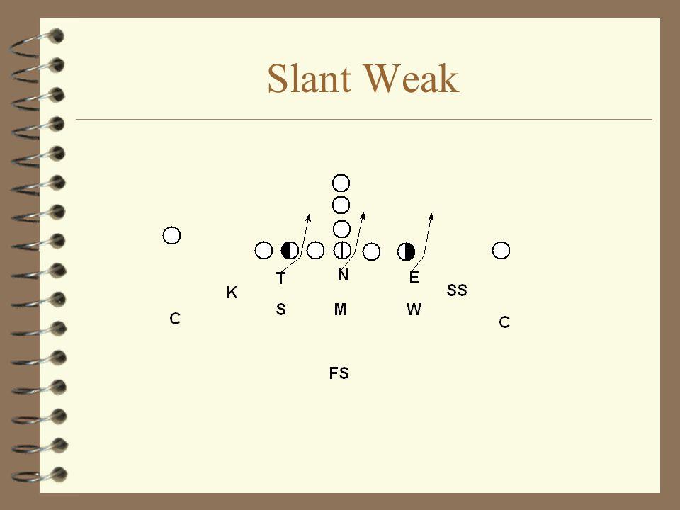 Slant Weak