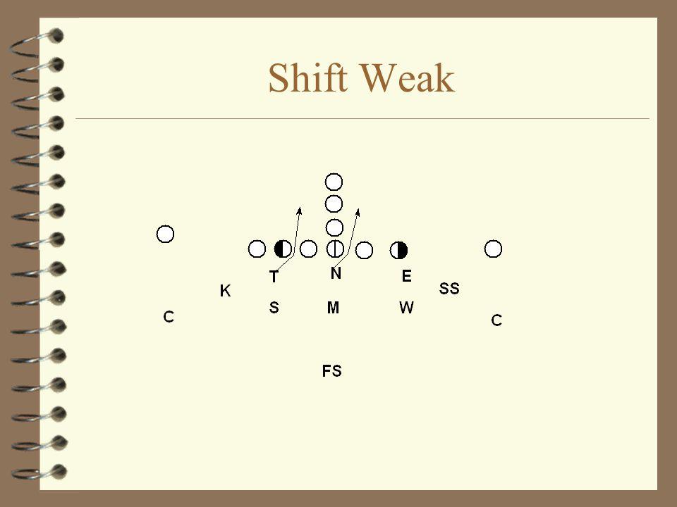 Shift Weak
