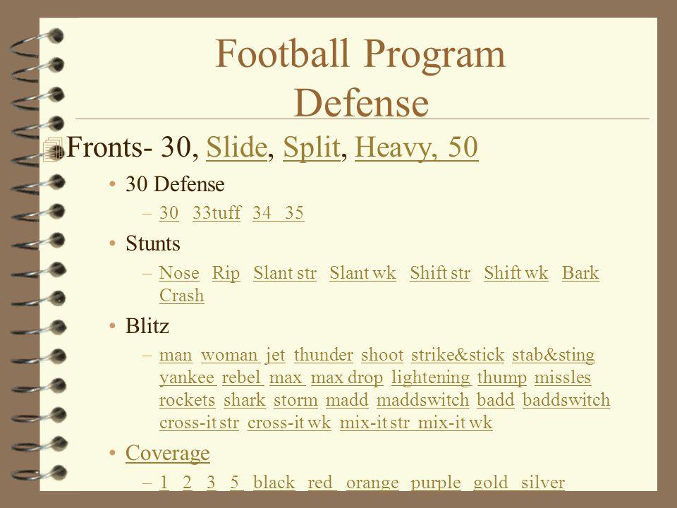 Football Program Defense 4 Fronts- 30, Slide, Split, Heavy, 50SlideSplitHeavy, 50 30 Defense –30 33tuff 34 353033tuff34 35 Stunts –Nose Rip Slant str Slant wk Shift str Shift wk Bark CrashNoseRipSlant strSlant wkShift strShift wkBark Crash Blitz –man woman jet thunder shoot strike&stick stab&sting yankee rebel max max drop lightening thump missles rockets shark storm madd maddswitch badd baddswitch cross-it str cross-it wk mix-it str mix-it wkmanwoman jetthundershootstrike&stickstab&sting yankee rebel max max droplightening thumpmissles rocketssharkstormmaddmaddswitchbaddbaddswitch cross-it strcross-it wkmix-it str mix-it wk Coverage –1 2 3 5 black red orange purple gold silver1235 blackred orangepurplegold silver