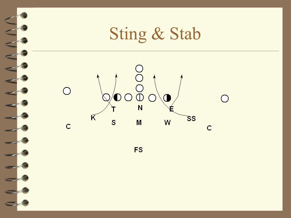 Sting & Stab