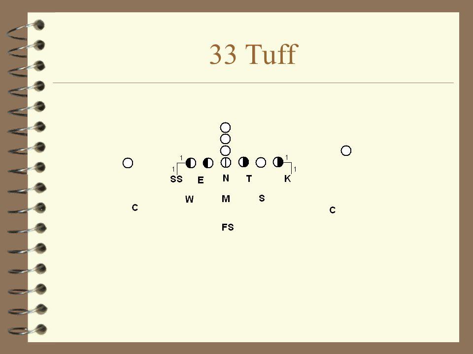 33 Tuff