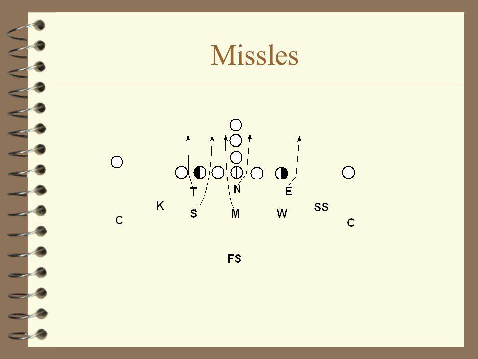 Missles