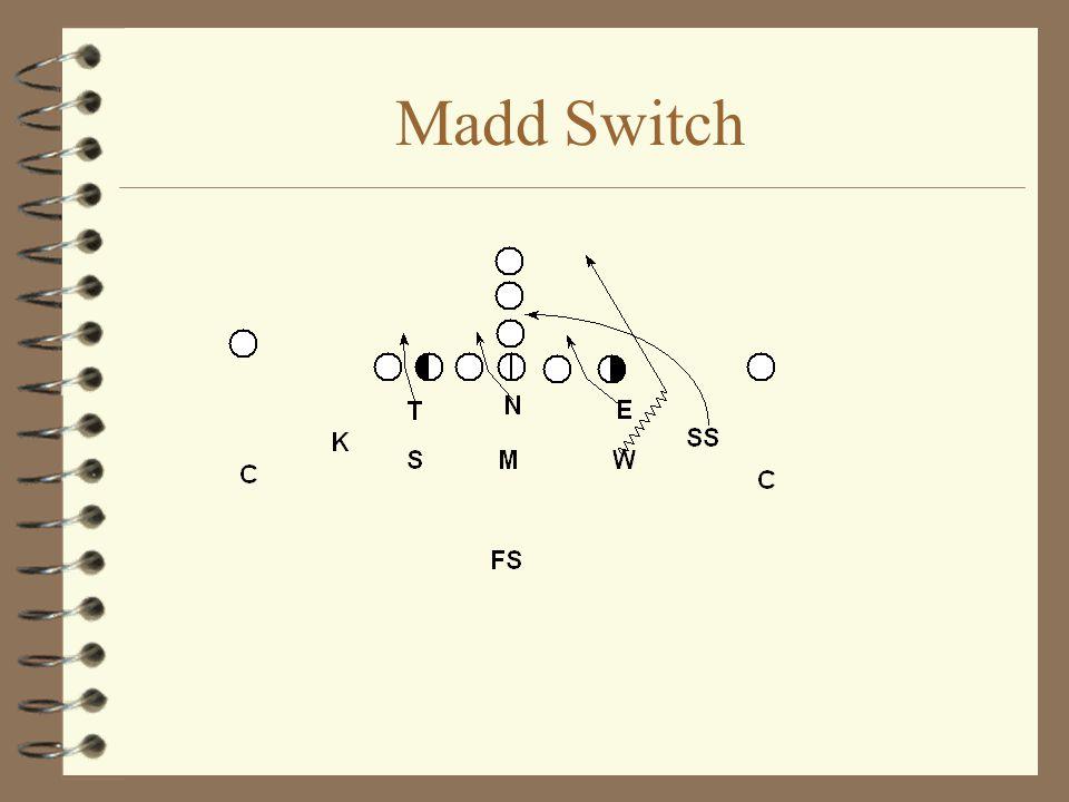 Madd Switch