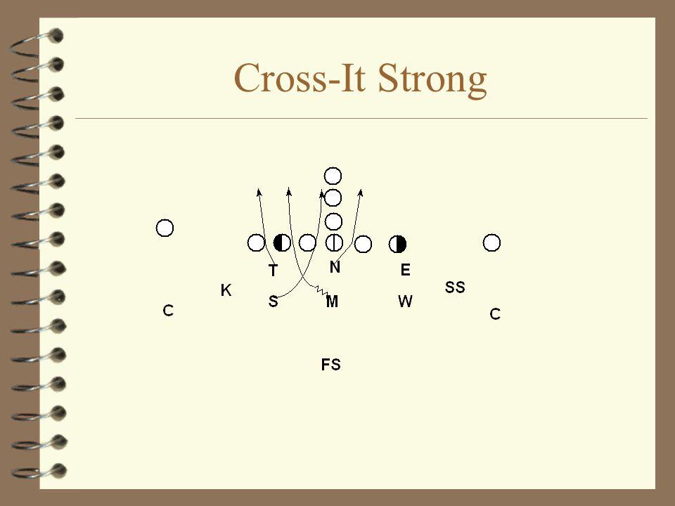 Cross-It Strong