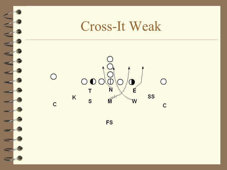 Cross-It Weak