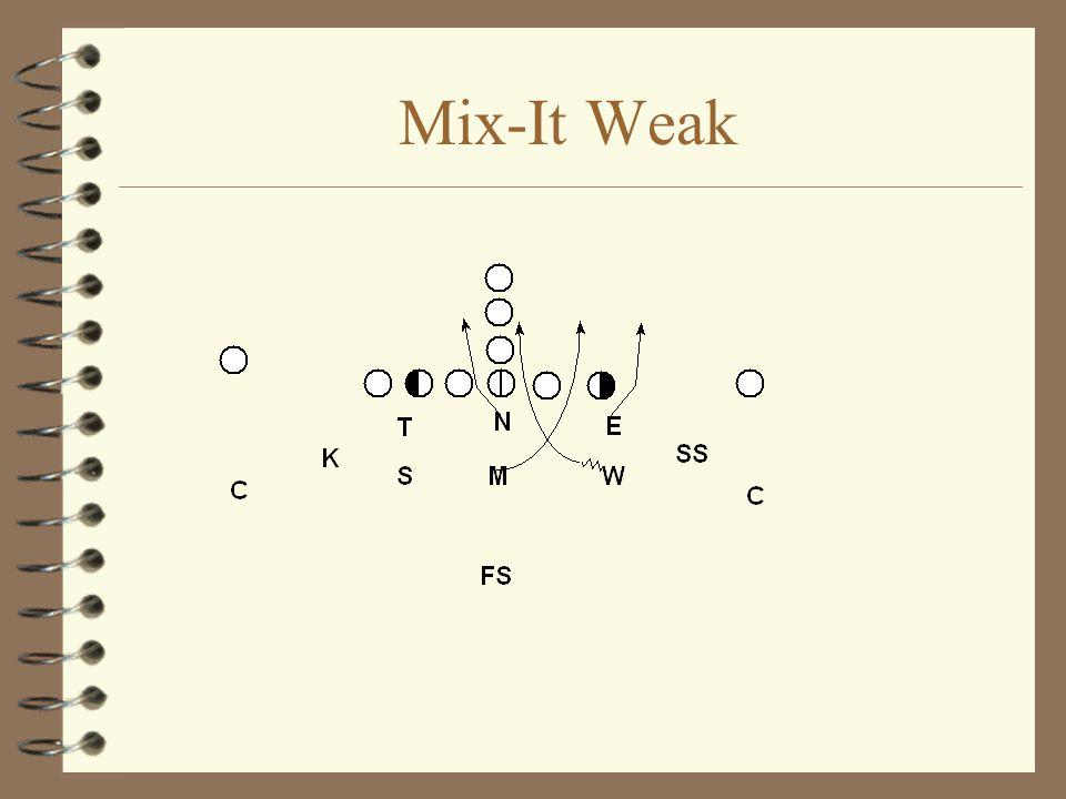 Mix-It Weak