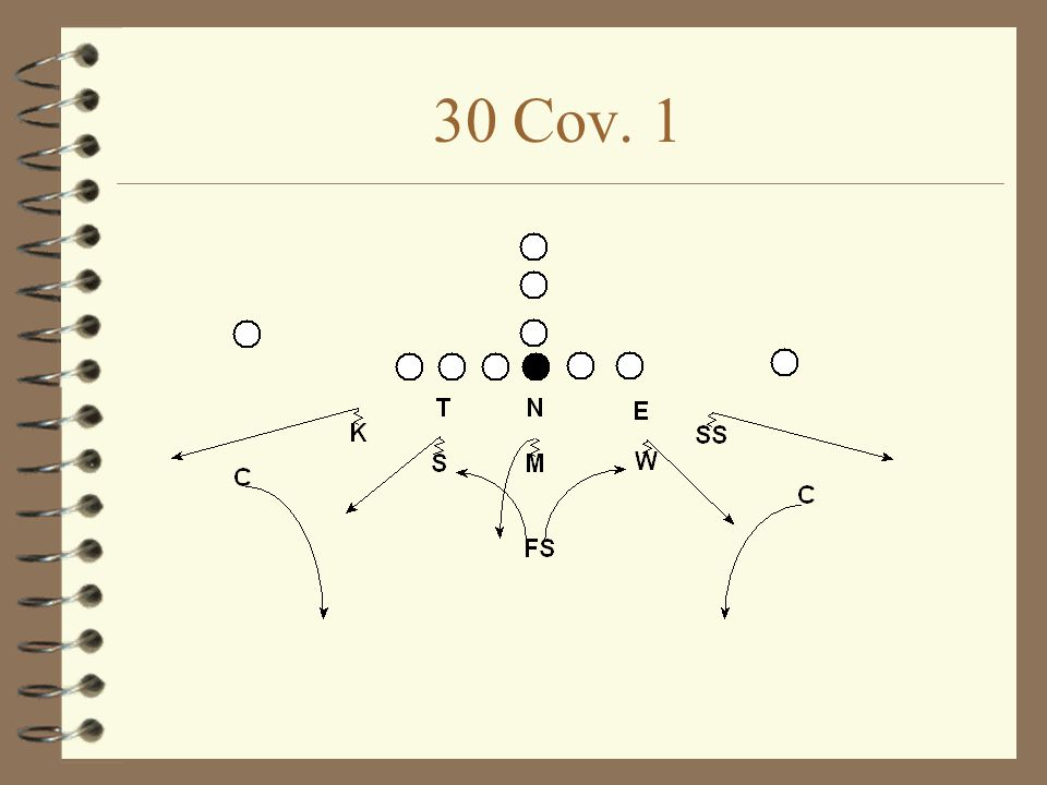 30 Cov. 1