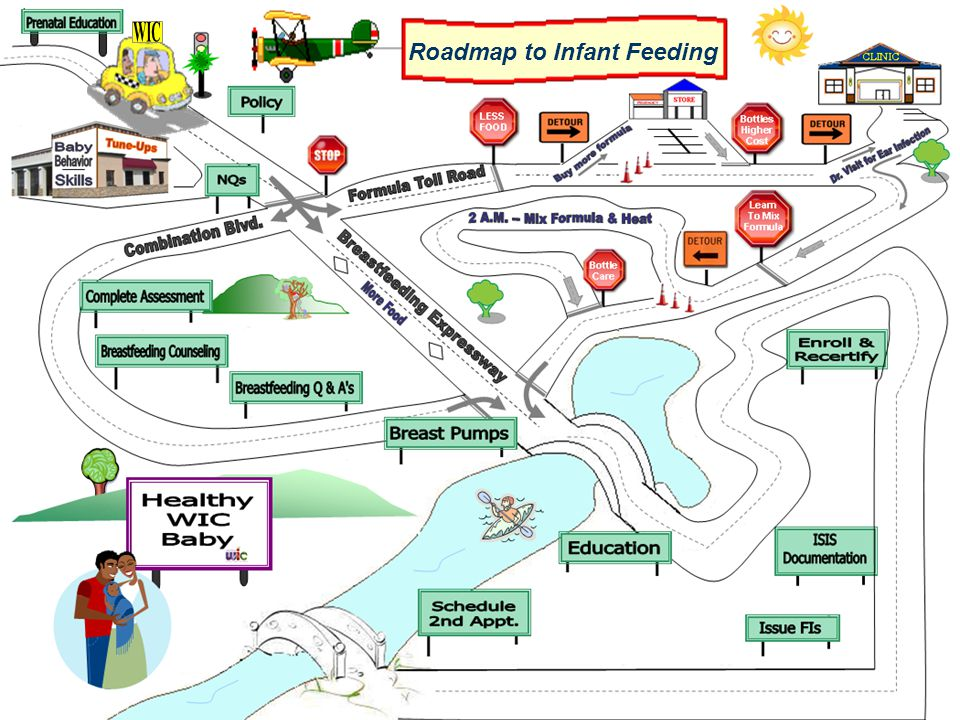 Families Grow Healthy with WIC Roadmap to Infant Feeding